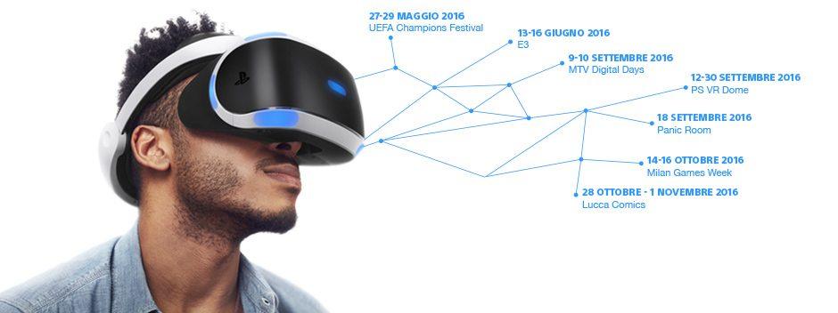 UN ANNO CON PLAYSTATION VR